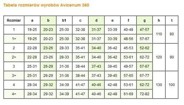 Pończochy II stopień ucisku ARIES 41