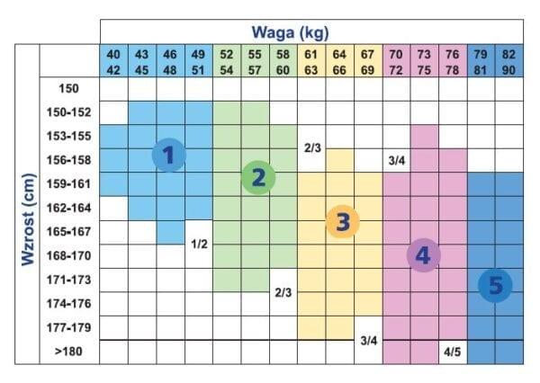 Sigvaris Rajstopy profilaktyczne 70 Den Delilah do 15 mm Hg 1